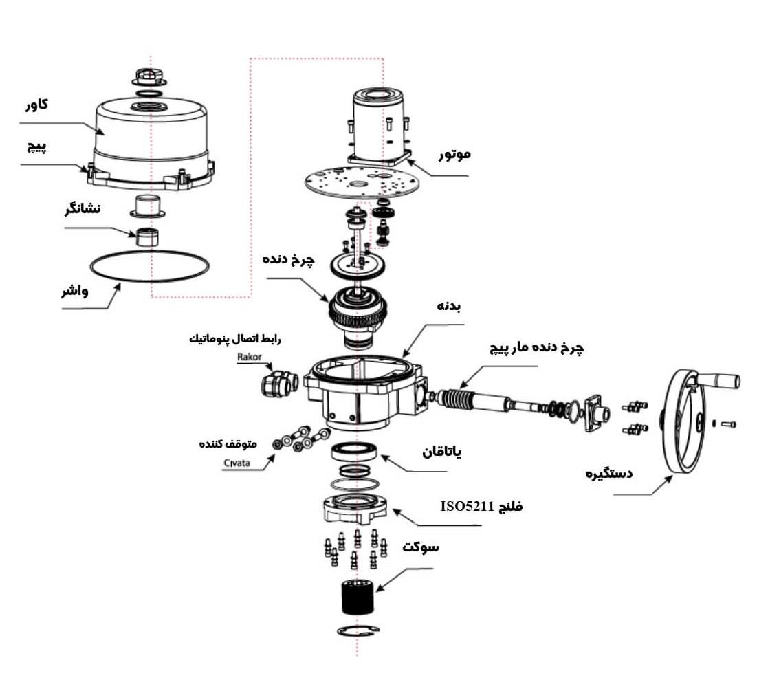 اجزای عملگر الکتریکی Proval سری A100