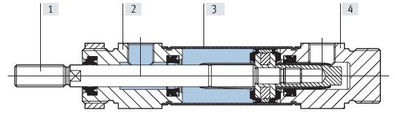 کاربرد جک پنوماتیک در صنعت