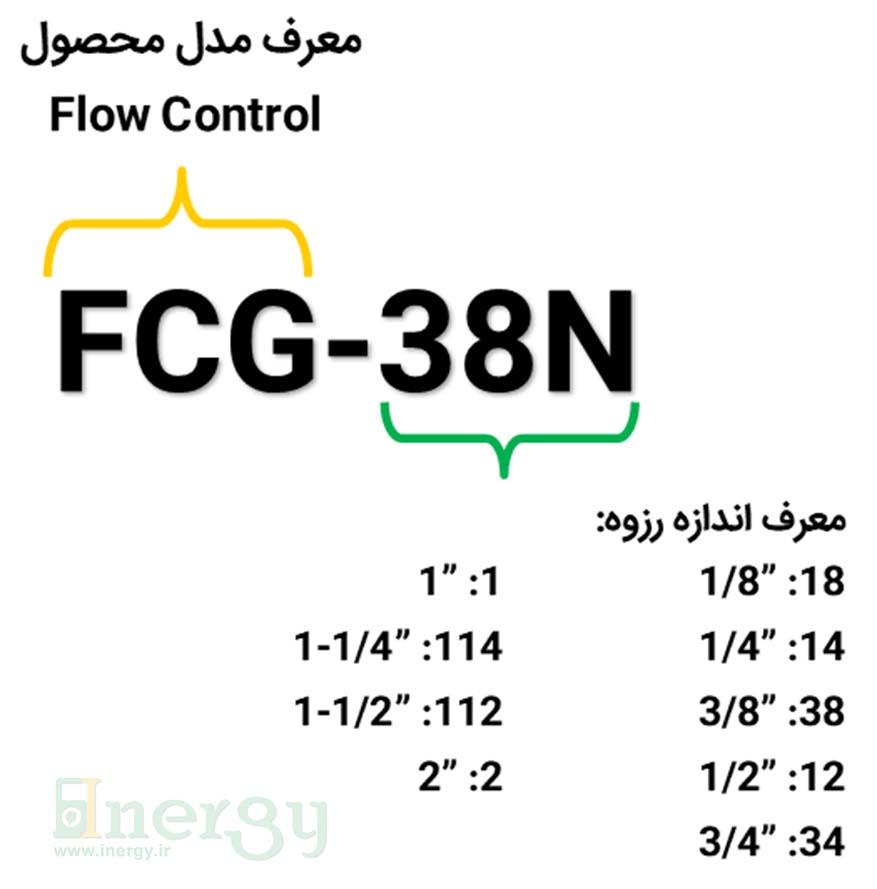 پلاک خوانی شیر کنترل جریان FER-RO