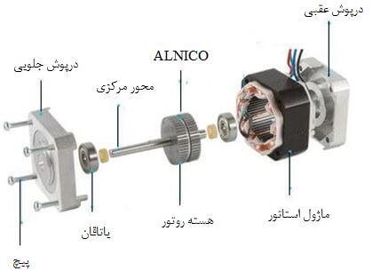 اجزای استپ موتور