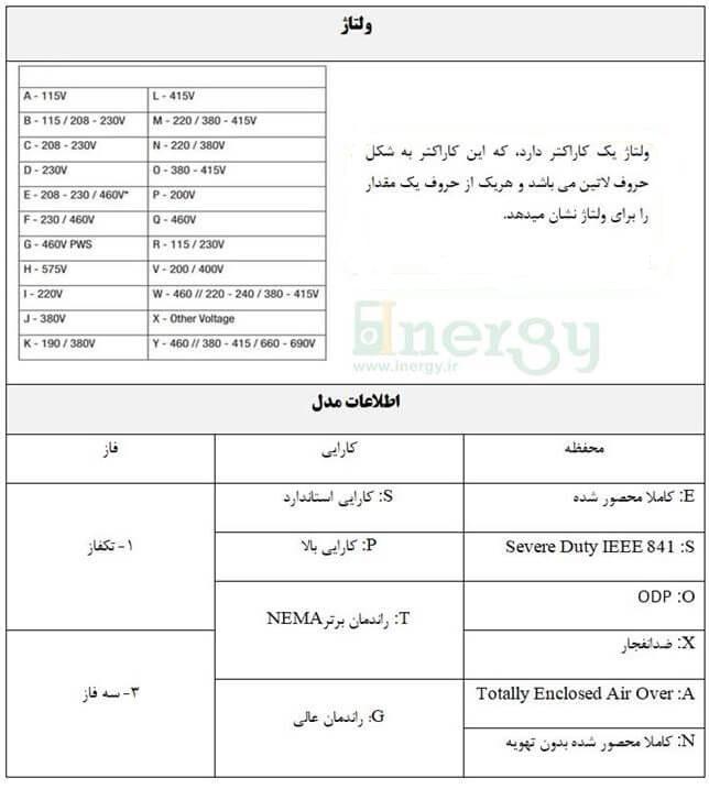ولتاژ و مدل WEG