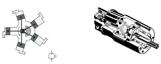 موتور پنوماتیکی دورانی