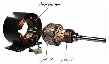 اجزا موتور یونیورسال