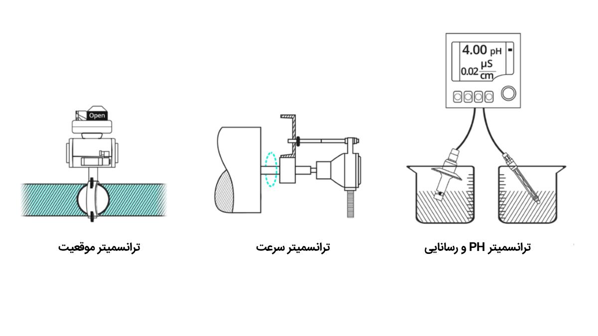 انواع ترانسمیترهای صنعتی