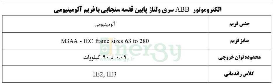 مشخصات کلی ولتاژ پایین قفسه سنجابی با فریم آلومینیومی ABB