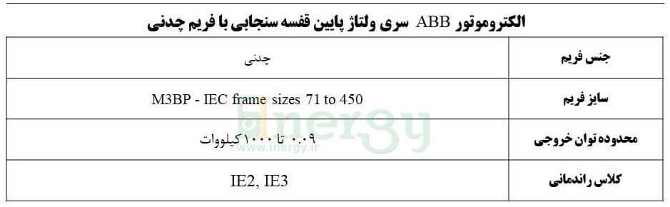 مشخصات کلی ولتاژ پایین قفسه سنجابی چدنی ABB