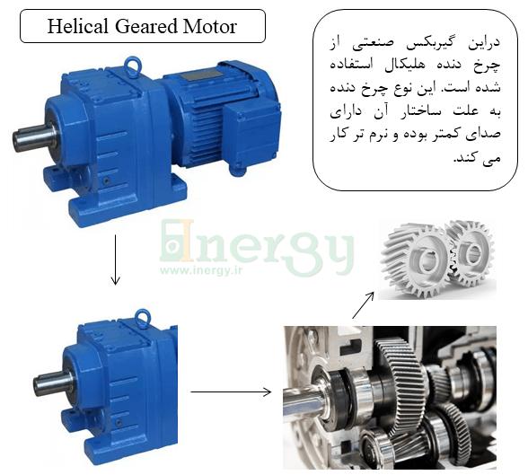 الکتروموتور با گیربکس هلیکال