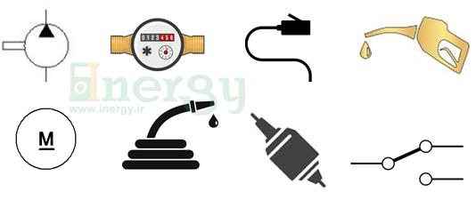 اجزای ترولی بنزین